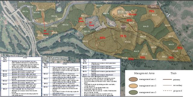 snramp - sharp park- plan A