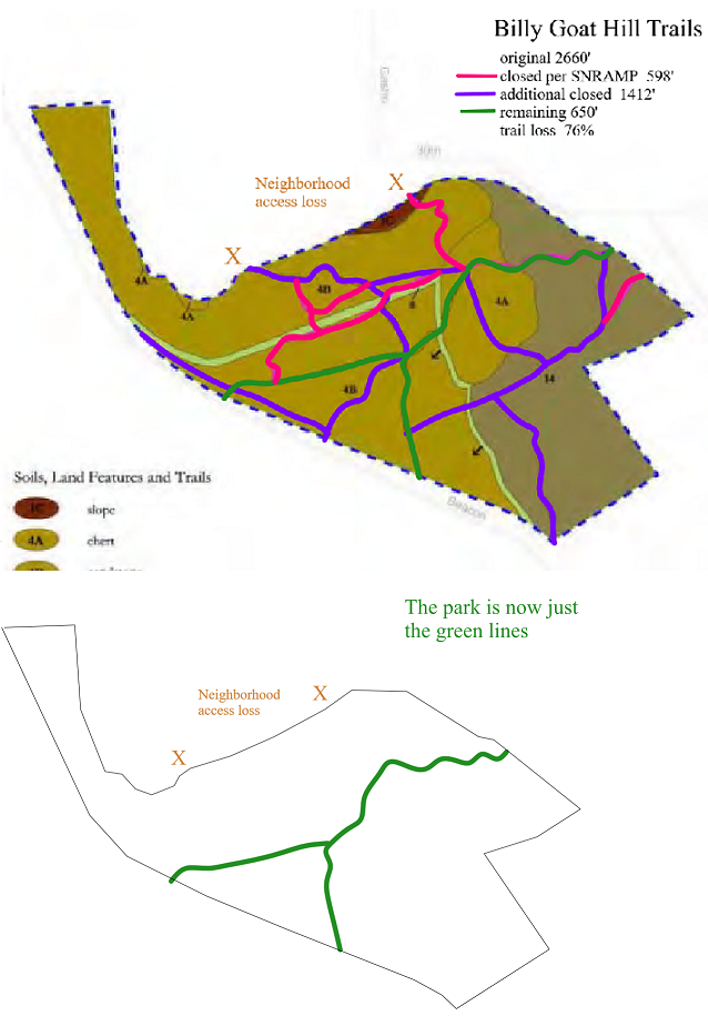 billy goat hill before and after