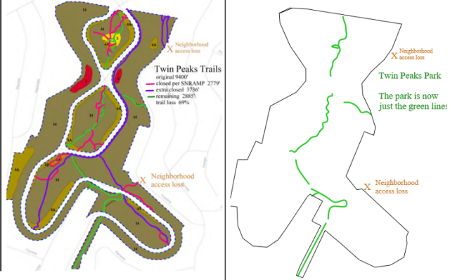 twin peaks trails before and after