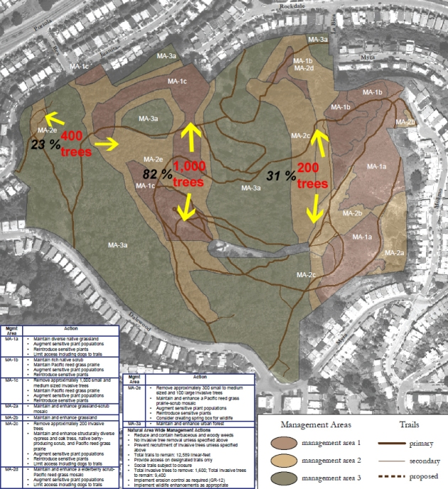 Mt Davidson Map from SNRAMP document