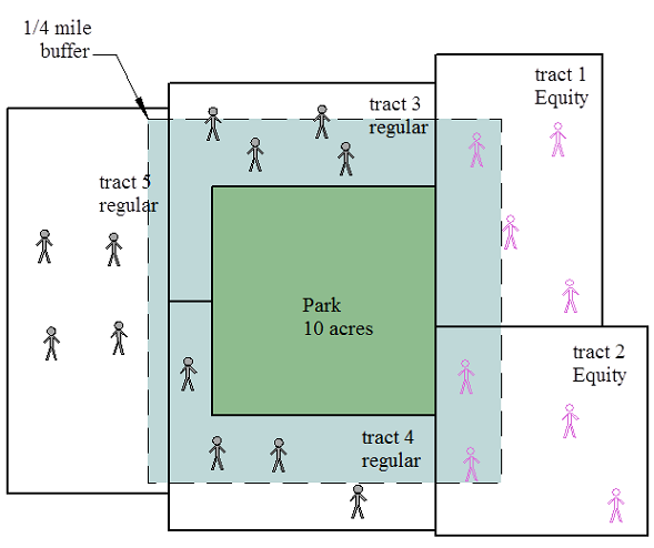 park-equity-graphic-1